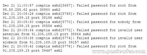 passleader-CS0-001-dumps-271