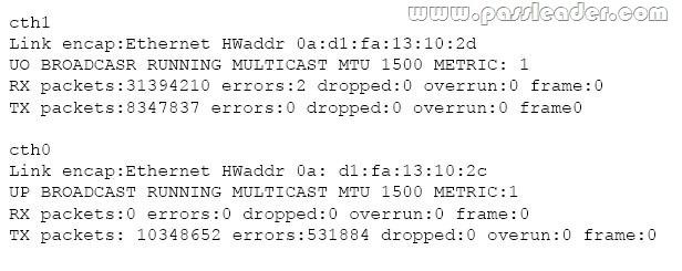 passleader-N10-006-dumps-14401